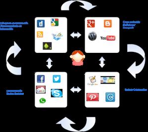 Diagrama Mi PLN